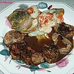 recette Filet de porc au parfum d'érable