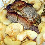 recette Rôti de Porc aux Pommes