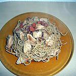 recette Poulet sauce soja