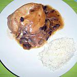 recette Escalopes de poulet au Marsala