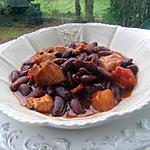 recette Chili con carne au poulet