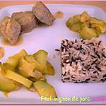 recette Filet mignon sucré-salé