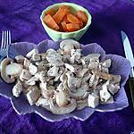 recette Fricassée de poulet aux champignons