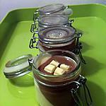 recette Panna cotta bicolore de pâques