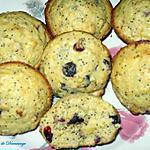 recette Muffins canneberges oranges (chocolat)