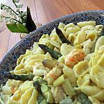 recette Clarines aux asperges et langoustines