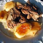 recette Cuisses de canard au cidre