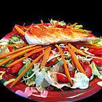 recette Grilled Chicken Salad: Poulet, Germes de Soja & Groseilles