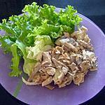 recette Avec des restes de poulet rôti