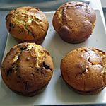 recette muffins aux pepites de chocolat ultra simple