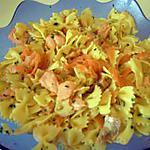 recette salade de pate au 2 saumons