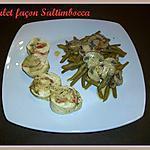 recette Poulet façon saltimbocca