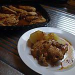 recette Escalopes de Poulet aux champignons et aux épices.