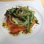 recette Spaghettis de concombre, saumon fumé & vinaigrette au sirop d'agave