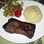 recette Cuisson à point pour un bon steak