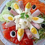 recette Ma  Salade Fringale