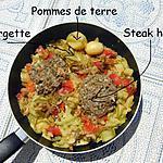 recette Ragoût pomme de terre, lasagne courgette, sauce fraîche et viande hâchée