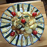 recette PDT rissolées et frites de courgettes