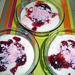 recette fromage blanc au coulis de framboises