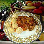 recette porc aux oignons confits frits