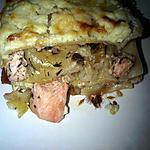 recette Lasagne saumon - poireaux