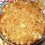 recette Sauté de pommes de terre au parmesan