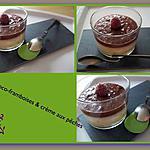 recette Duo choco-framboises & crème aux pêches