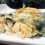 recette Lasagnes aux saumon epinards et chévre