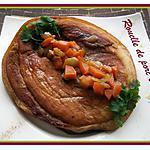 recette rouelle de porc confite