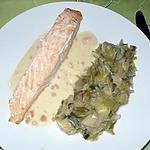 recette Filet de saumon, fondue de poireaux et beurre citronnée