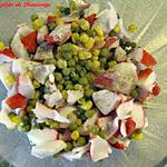 recette Salade de goberges