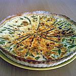recette Tarte aux aspérges