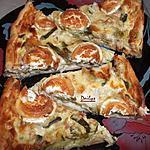 recette Tarte Courgette Chèvre et Thon