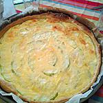 recette Tarte courgette fromage blanc