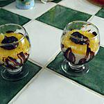 recette Panna cotta coco choco