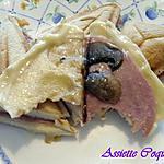 recette Croque Monsieur Champignon