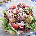 recette salade composee