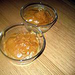 recette Crème au spéculoos