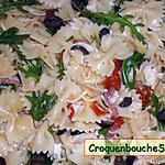 recette Salade de pâtes avec jambon Ganda, roquette, olives et mozzarella