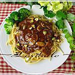 recette Escalopes de veau, sauce poivre-champignons