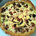 recette Tarte au jambon, lardon et aux champignons