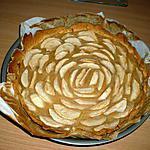 recette Tarte aux pommes a la compote