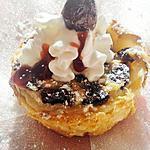 recette Cupcakes à la cerise