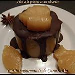 recette Flan à la pomme et au chocolat