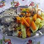 recette Langue de veau sauce madere