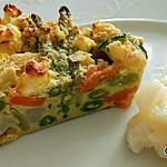 recette Clafoutis aux légumes