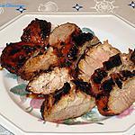 recette Filet de porc épicé au miel