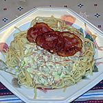 recette Sauce carbonara express à la pancetta