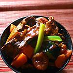 recette Tajine de bœuf aux abricots secs