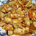 recette Poulet au zeste d'orange à la façon du Si Chuan